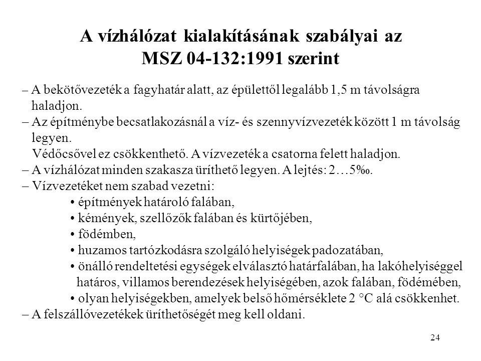 24 A vízhálózat kialakításának szabályai az MSZ 04-132:1991 szerint – A bekötővezeték a fagyhatár alatt, az épülettől legalább 1,5 m távolságra haladjon.