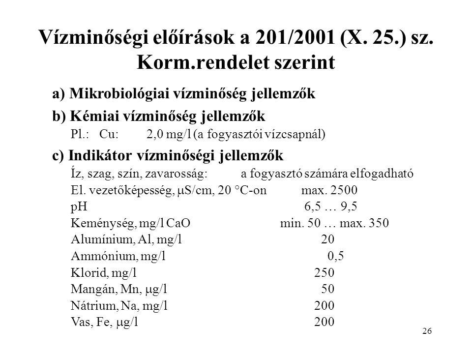 26 Vízminőségi előírások a 201/2001 (X. 25.) sz.