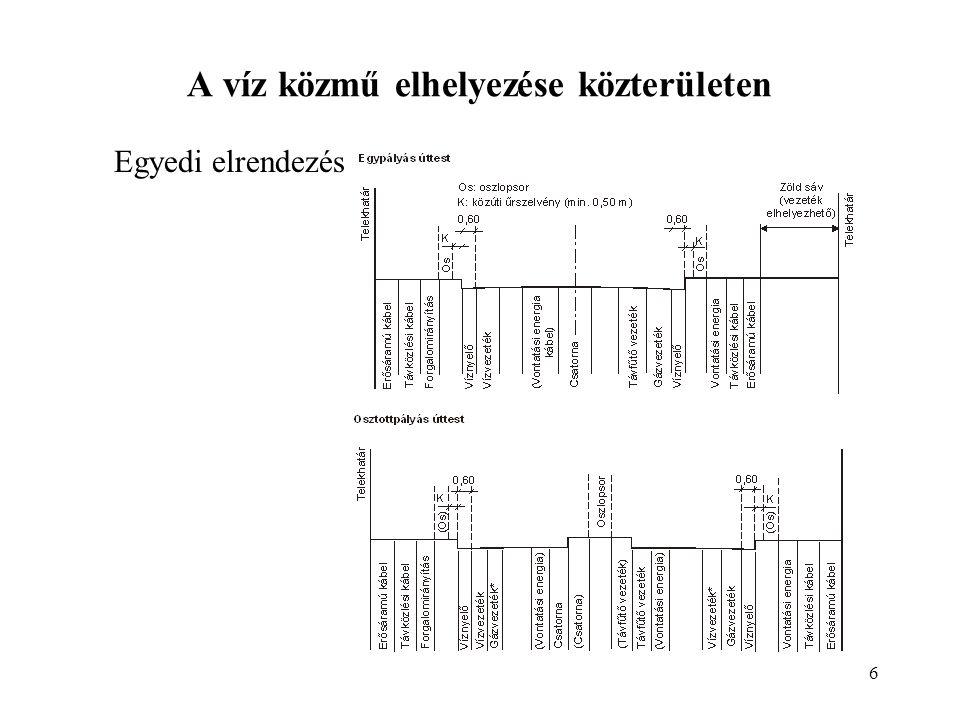 17 A fogyasztói vízbekötés kialakítása az MSZ 22115:2002 szabvány, Fogyasztói vízbekötések szerint 1.