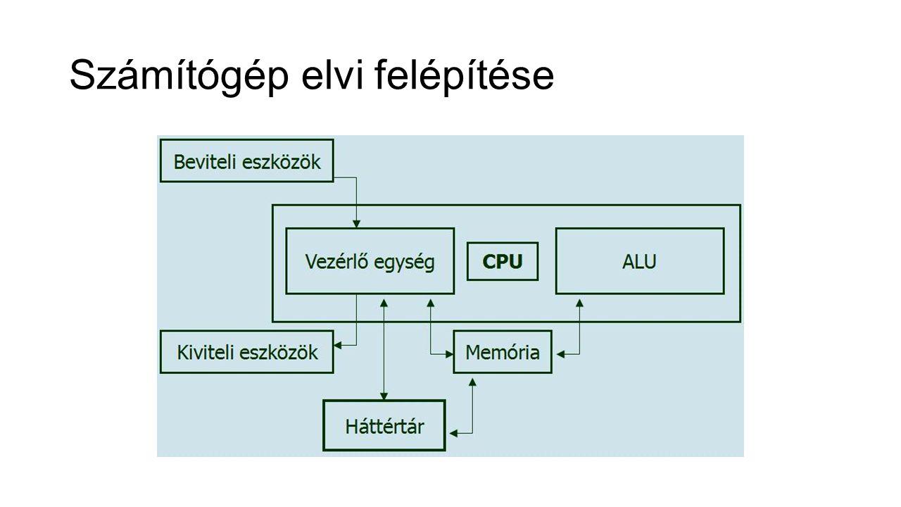 Számítógép elvi felépítése