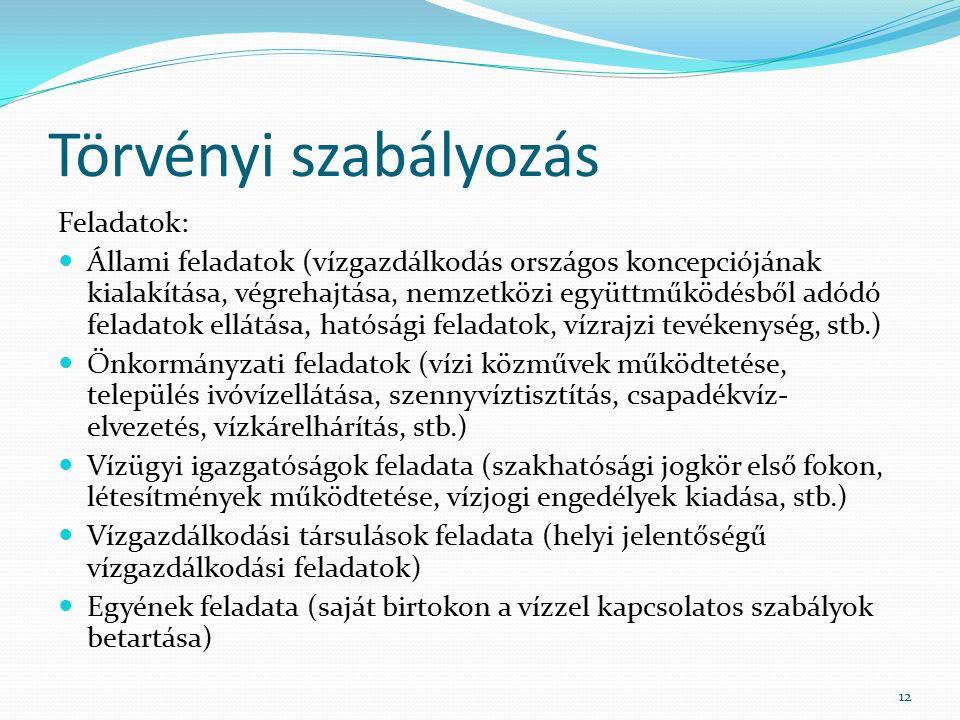 Törvényi szabályozás Feladatok: Állami feladatok (vízgazdálkodás országos koncepciójának kialakítása, végrehajtása, nemzetközi együttműködésből adódó feladatok ellátása, hatósági feladatok, vízrajzi tevékenység, stb.) Önkormányzati feladatok (vízi közművek működtetése, település ivóvízellátása, szennyvíztisztítás, csapadékvíz- elvezetés, vízkárelhárítás, stb.) Vízügyi igazgatóságok feladata (szakhatósági jogkör első fokon, létesítmények működtetése, vízjogi engedélyek kiadása, stb.) Vízgazdálkodási társulások feladata (helyi jelentőségű vízgazdálkodási feladatok) Egyének feladata (saját birtokon a vízzel kapcsolatos szabályok betartása) 12