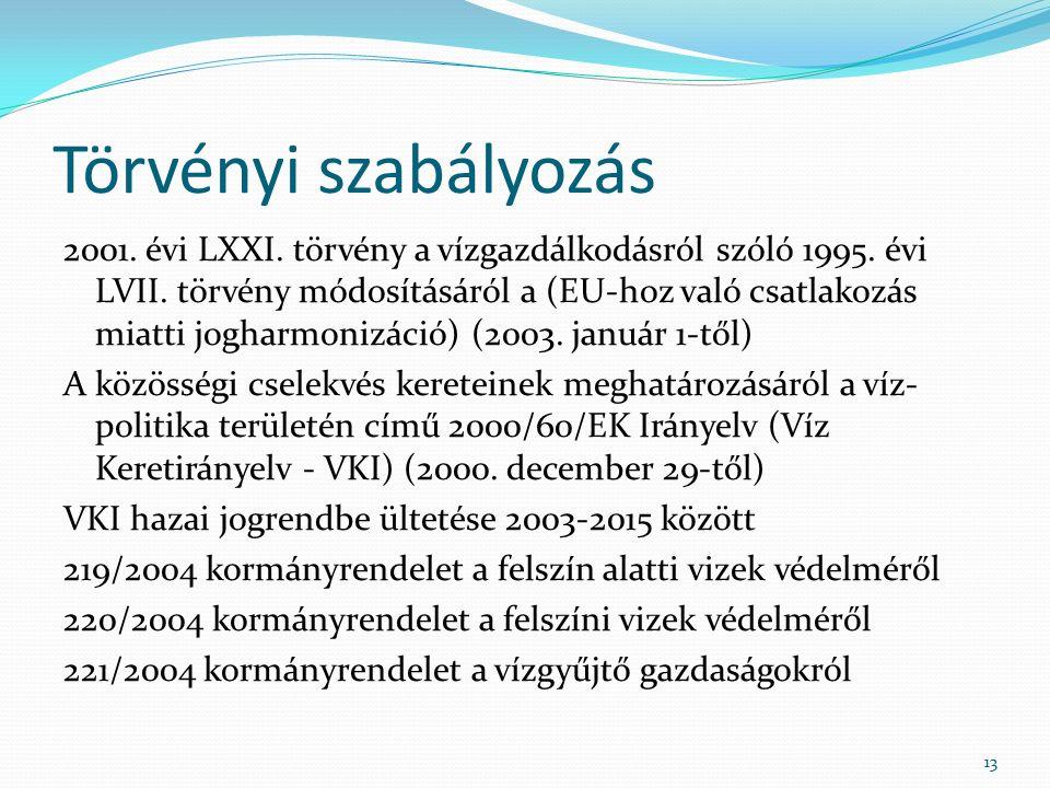 Törvényi szabályozás 2001. évi LXXI. törvény a vízgazdálkodásról szóló 1995.