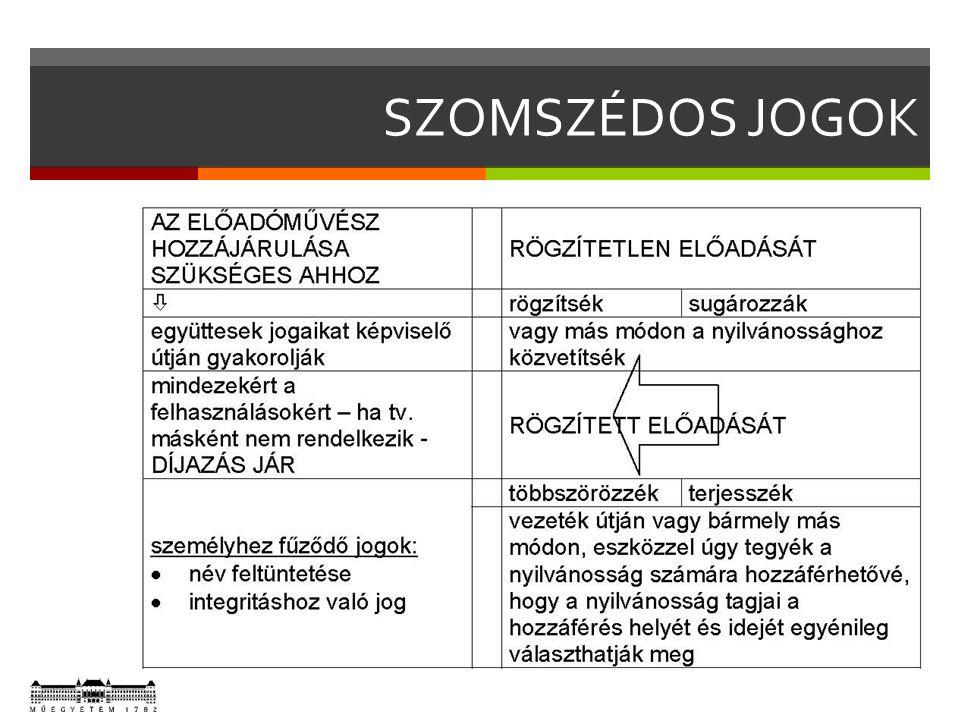 SZOMSZÉDOS JOGOK