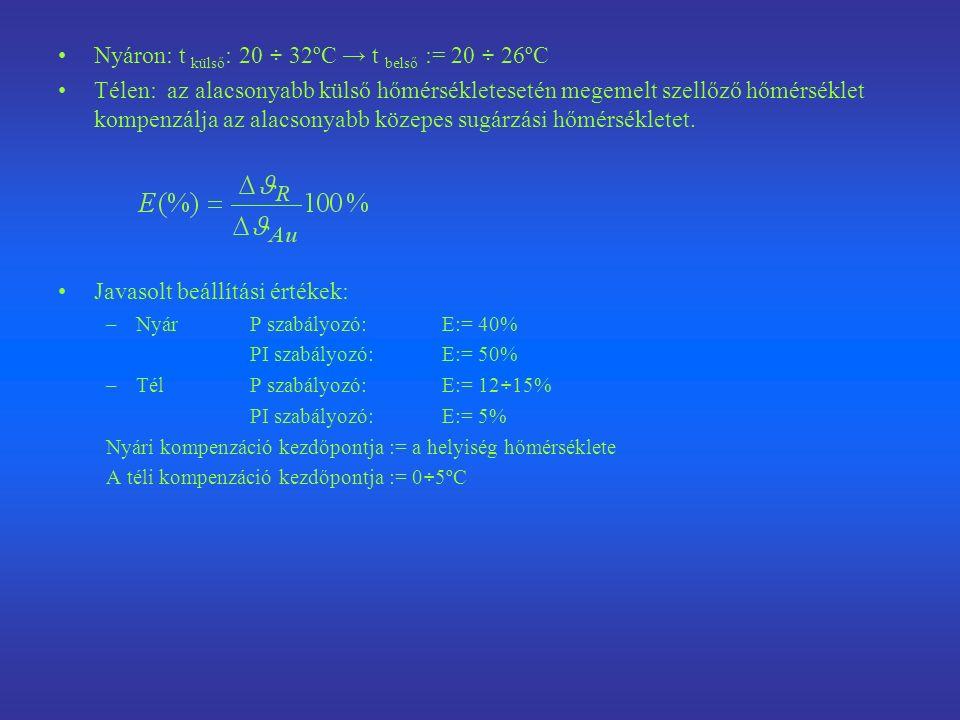 Nyáron: t külső : 20 ÷ 32ºC → t belső := 20 ÷ 26ºC Télen: az alacsonyabb külső hőmérsékletesetén megemelt szellőző hőmérséklet kompenzálja az alacsonyabb közepes sugárzási hőmérsékletet.