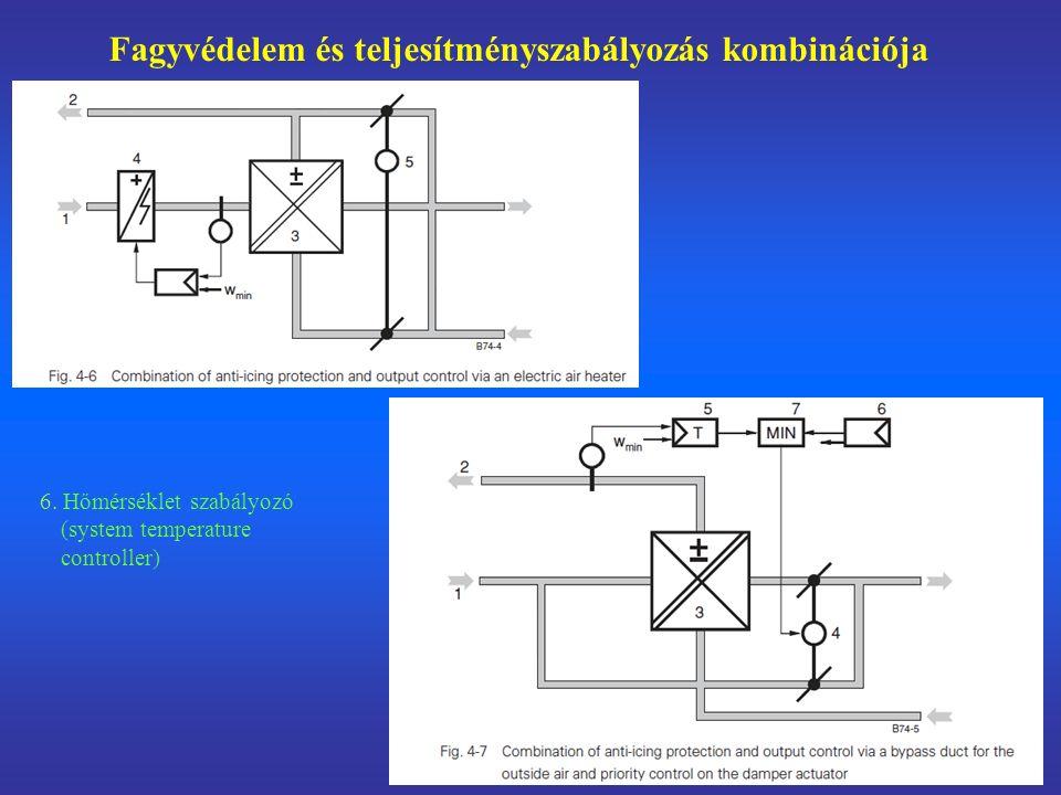 Fagyvédelem és teljesítményszabályozás kombinációja 6.