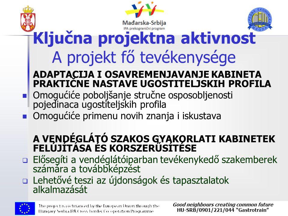 "Good neighbours creating common future HU-SRB/0901/221/044 ""Gastrotrain"" Ključna projektna aktivnost A projekt fő tevékenysége ADAPTACIJA I OSAVREMENJ"