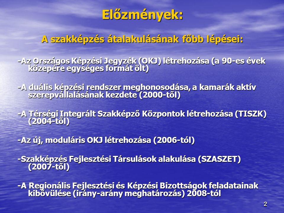 22 Előzmények: A szakképzés átalakulásának főbb lépései: -Az Országos Képzési Jegyzék (OKJ) létrehozása (a 90-es évek közepére egységes formát ölt) -A duális képzési rendszer meghonosodása, a kamarák aktív szerepvállalásának kezdete (2000-től) -A Térségi Integrált Szakképző Központok létrehozása (TISZK) (2004-től) -Az új, moduláris OKJ létrehozása (2006-tól) -Szakképzés Fejlesztési Társulások alakulása (SZASZET) (2007-től) -A Regionális Fejlesztési és Képzési Bizottságok feladatainak kibővülése (irány-arány meghatározás) 2008-tól