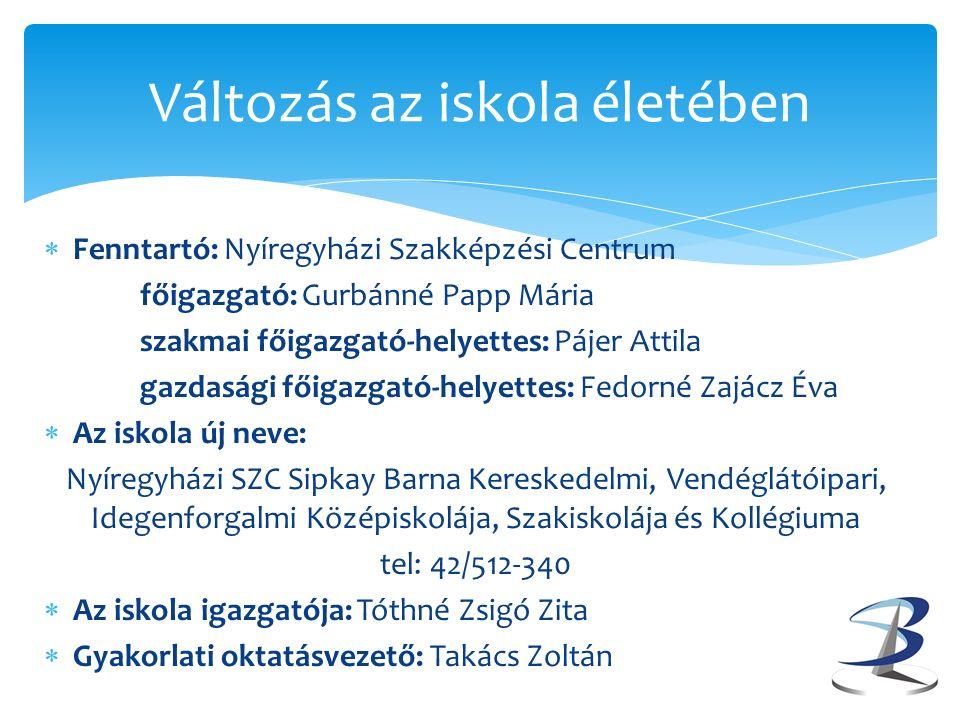  Fenntartó: Nyíregyházi Szakképzési Centrum főigazgató: Gurbánné Papp Mária szakmai főigazgató-helyettes: Pájer Attila gazdasági főigazgató-helyettes: Fedorné Zajácz Éva  Az iskola új neve: Nyíregyházi SZC Sipkay Barna Kereskedelmi, Vendéglátóipari, Idegenforgalmi Középiskolája, Szakiskolája és Kollégiuma tel: 42/512-340  Az iskola igazgatója: Tóthné Zsigó Zita  Gyakorlati oktatásvezető: Takács Zoltán Változás az iskola életében