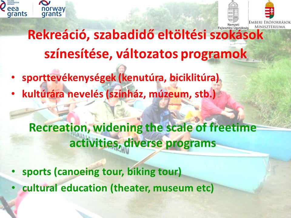 Rekreáció, szabadidő eltöltési szokások színesítése, változatos programok sporttevékenységek (kenutúra, biciklitúra) kultúrára nevelés (színház, múzeum, stb.) Recreation, widening the scale of freetime activities, diverse programs sports (canoeing tour, biking tour) cultural education (theater, museum etc)