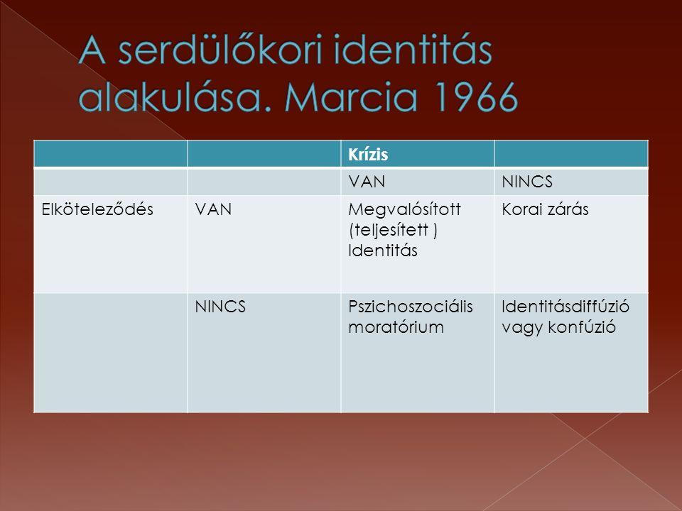 Krízis VANNINCS ElköteleződésVANMegvalósított (teljesített ) Identitás Korai zárás NINCSPszichoszociális moratórium Identitásdiffúzió vagy konfúzió