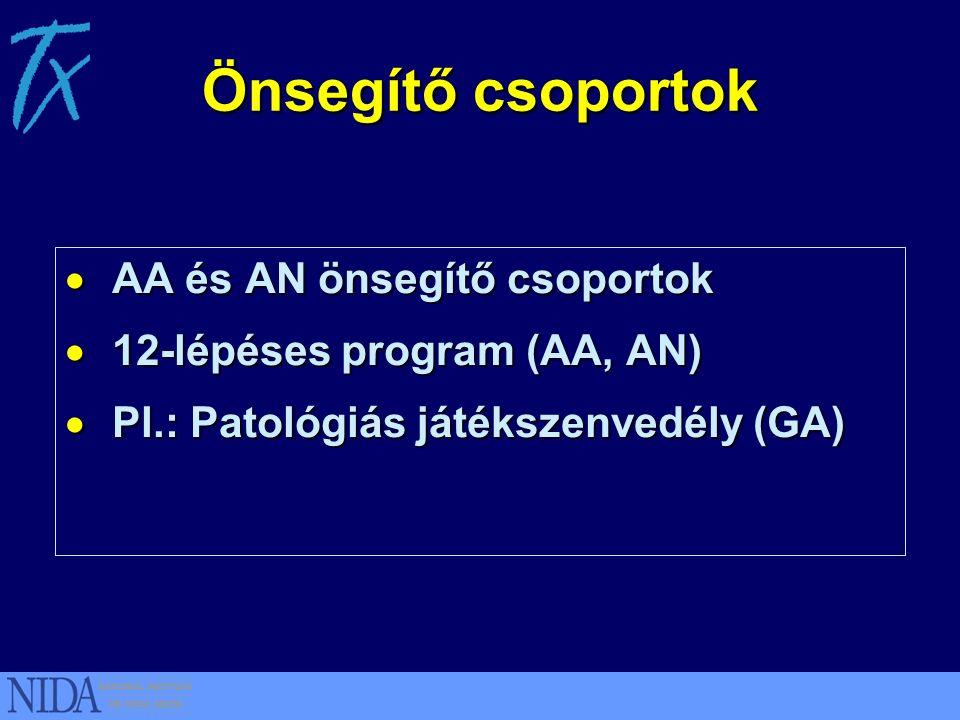 Önsegítő csoportok  AA és AN önsegítő csoportok  12-lépéses program (AA, AN)  Pl.: Patológiás játékszenvedély (GA)