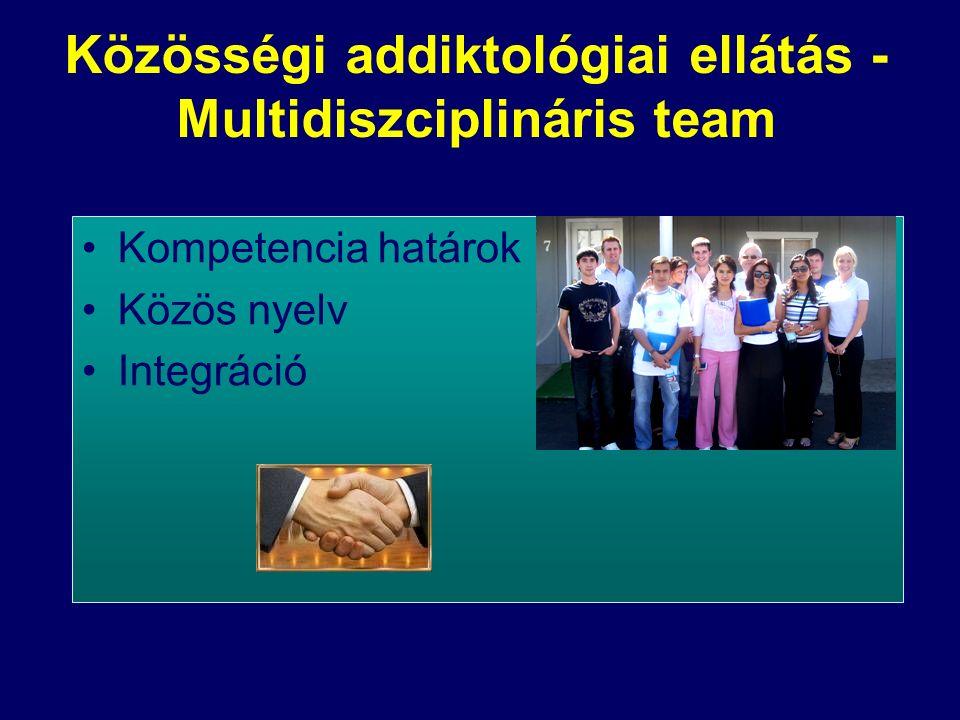 Közösségi addiktológiai ellátás - Multidiszciplináris team Kompetencia határok Közös nyelv Integráció