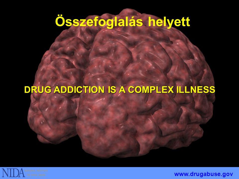 DRUG ADDICTION IS A COMPLEX ILLNESS www.drugabuse.gov Összefoglalás helyett