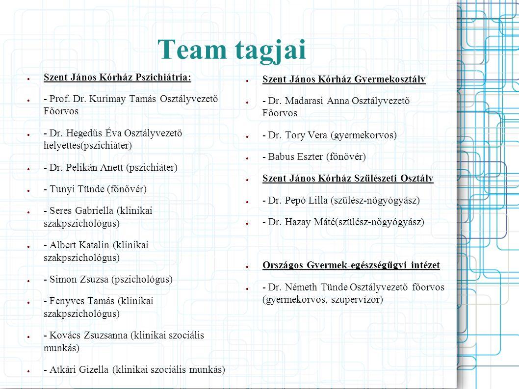 Team tagjai ● Szent János Kórház Pszichiátria: ● - Prof.