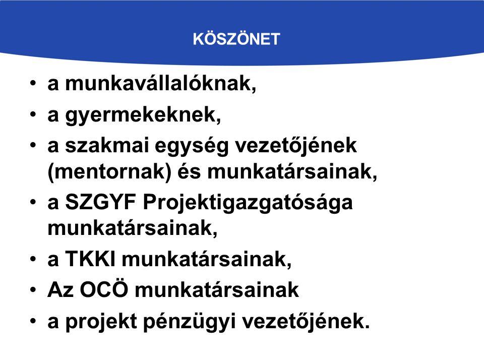KÖSZÖNET a munkavállalóknak, a gyermekeknek, a szakmai egység vezetőjének (mentornak) és munkatársainak, a SZGYF Projektigazgatósága munkatársainak, a TKKI munkatársainak, Az OCÖ munkatársainak a projekt pénzügyi vezetőjének.