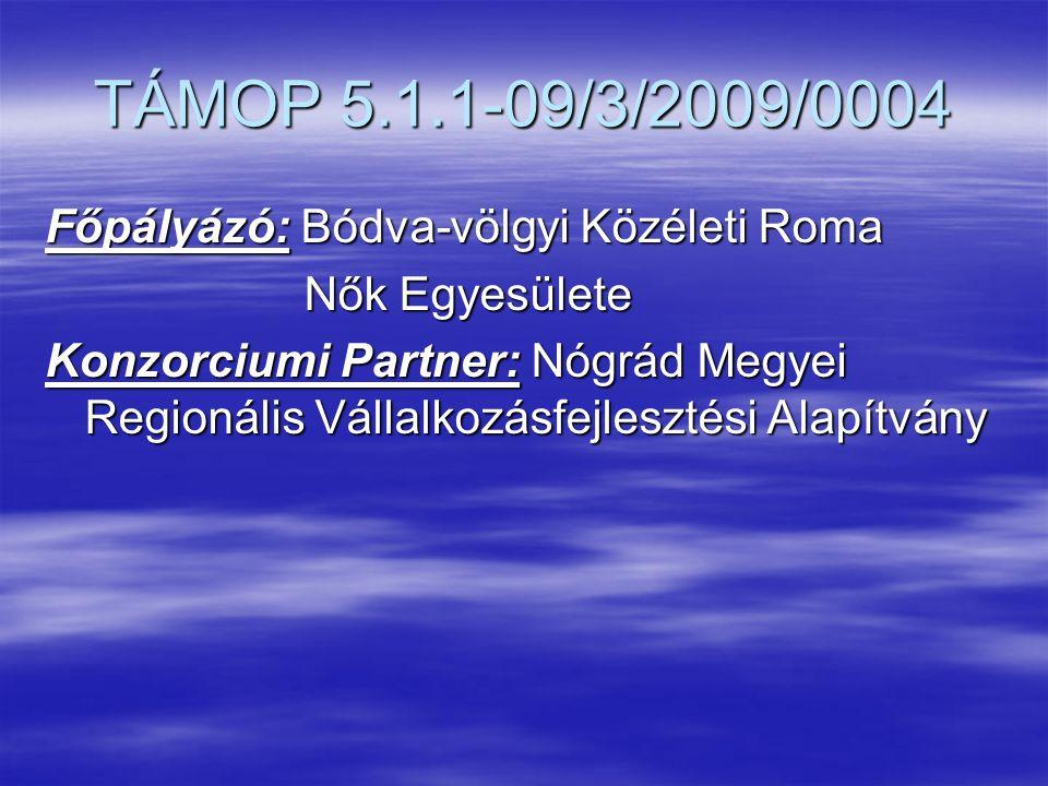 TÁMOP 5.1.1-09/3/2009/0004 Főpályázó: Bódva-völgyi Közéleti Roma Nők Egyesülete Nők Egyesülete Konzorciumi Partner: Nógrád Megyei Regionális Vállalkozásfejlesztési Alapítvány
