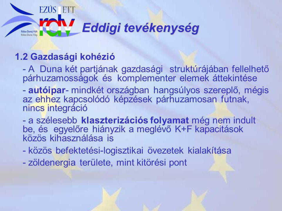 Eddigi tevékenység 1.2 Gazdasági kohézió - A Duna két partjának gazdasági struktúrájában fellelhető párhuzamosságok és komplementer elemek áttekintése - autóipar- mindkét országban hangsúlyos szereplő, mégis az ehhez kapcsolódó képzések párhuzamosan futnak, nincs integráció - a szélesebb klaszterizációs folyamat még nem indult be, és egyelőre hiányzik a meglévő K+F kapacitások közös kihasználása is - közös befektetési-logisztikai övezetek kialakítása - zöldenergia területe, mint kitörési pont