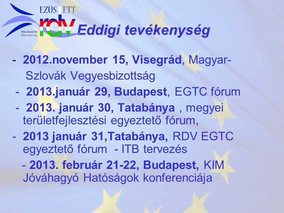 Eddigi tevékenység - -2012.november 15, Visegrád, Magyar- Szlovák Vegyesbizottság - 2013.január 29, Budapest, EGTC fórum - 2013.