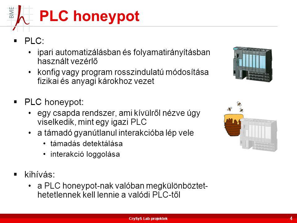  PLC: ipari automatizálásban és folyamatirányításban használt vezérlő konfig vagy program rosszindulatú módosítása fizikai és anyagi károkhoz vezet 