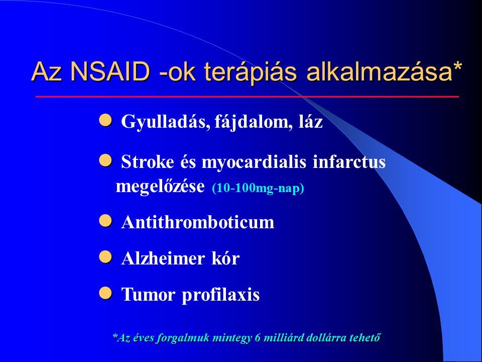 Az NSAID -ok terápiás alkalmazása* Gyulladás, fájdalom, láz Stroke és myocardialis infarctus megelőzése (10-100mg-nap) Antithromboticum Alzheimer kór Tumor profilaxis *Az éves forgalmuk mintegy 6 milliárd dollárra tehető *Az éves forgalmuk mintegy 6 milliárd dollárra tehető