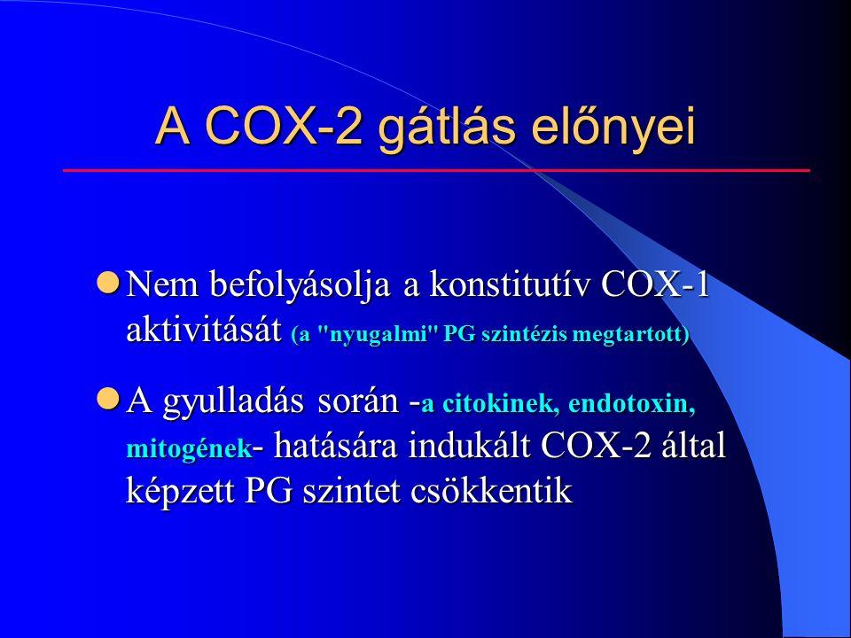 A COX-2 gátlás előnyei Nem befolyásolja a konstitutív COX-1 aktivitását (a nyugalmi PG szintézis megtartott) Nem befolyásolja a konstitutív COX-1 aktivitását (a nyugalmi PG szintézis megtartott) A gyulladás során - a citokinek, endotoxin, mitogének - hatására indukált COX-2 által képzett PG szintet csökkentik A gyulladás során - a citokinek, endotoxin, mitogének - hatására indukált COX-2 által képzett PG szintet csökkentik