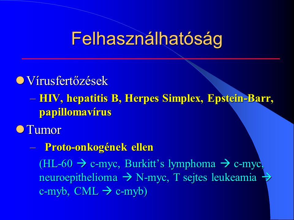 Felhasználhatóság Vírusfertőzések Vírusfertőzések –HIV, hepatitis B, Herpes Simplex, Epstein-Barr, papillomavírus Tumor Tumor –Proto-onkogének ellen (HL-60  c-myc, Burkitt's lymphoma  c-myc, neuroepithelioma  N-myc, T sejtes leukeamia  c-myb, CML  c-myb)