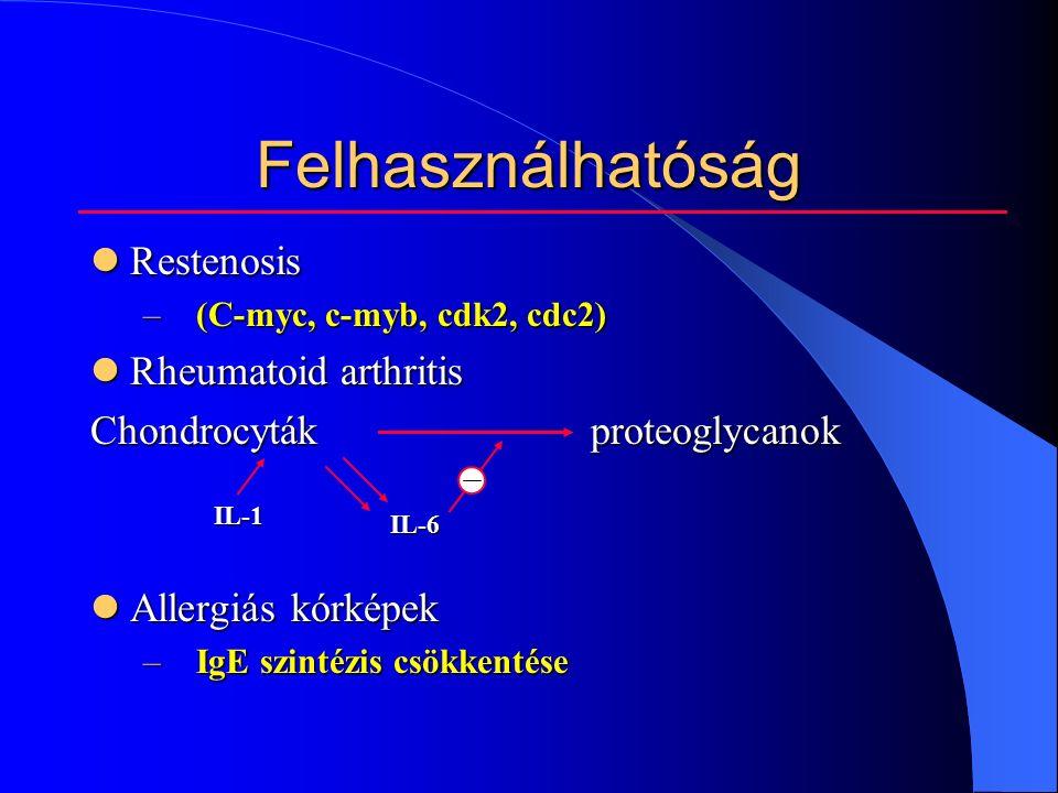 Felhasználhatóság Restenosis Restenosis –(C-myc, c-myb, cdk2, cdc2) Rheumatoid arthritis Rheumatoid arthritis Chondrocyták proteoglycanok Allergiás kórképek Allergiás kórképek –IgE szintézis csökkentése IL-1 IL-6
