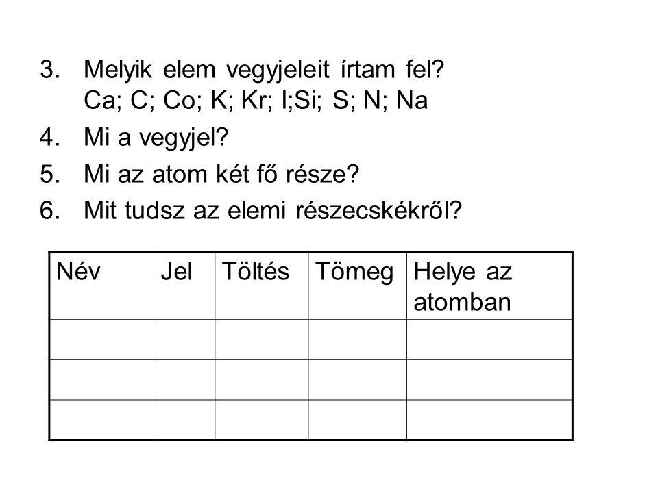 3.Melyik elem vegyjeleit írtam fel? Ca; C; Co; K; Kr; I;Si; S; N; Na 4.Mi a vegyjel? 5.Mi az atom két fő része? 6.Mit tudsz az elemi részecskékről? Né
