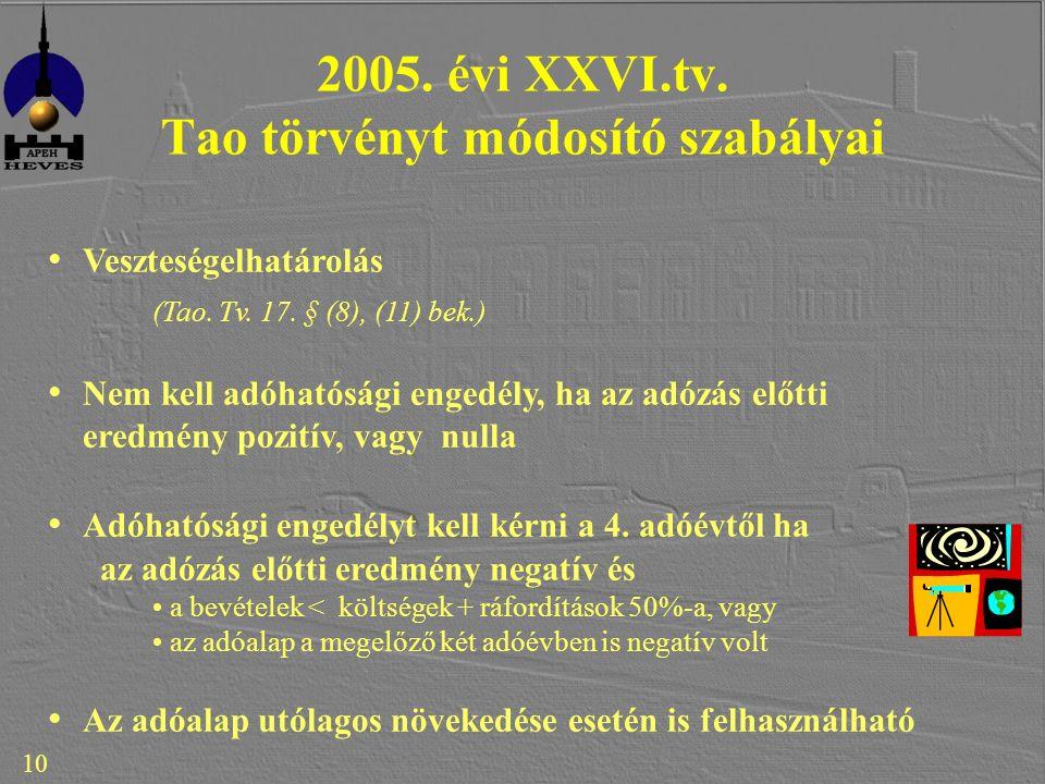 10 2005. évi XXVI.tv. Tao törvényt módosító szabályai Veszteségelhatárolás (Tao.