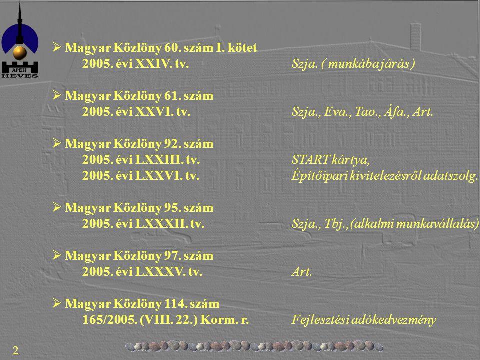 2  Magyar Közlöny 60. szám I. kötet 2005. évi XXIV.