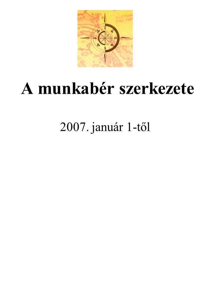 2007/I.A munkabér szerkezete 2007.