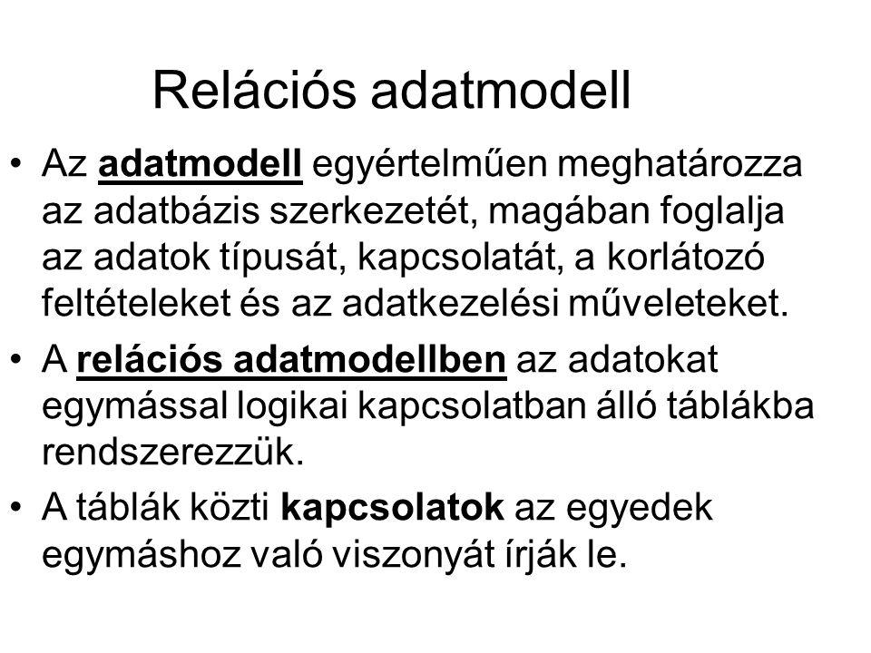 Relációs adatmodell Az adatmodell egyértelműen meghatározza az adatbázis szerkezetét, magában foglalja az adatok típusát, kapcsolatát, a korlátozó fel