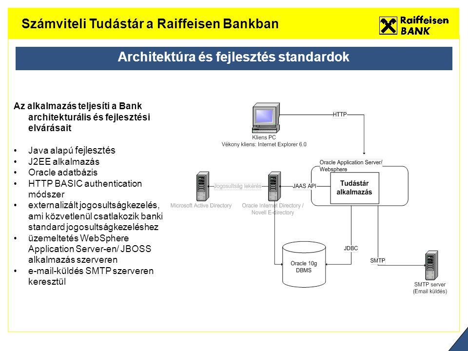 Az alkalmazás teljesíti a Bank architekturális és fejlesztési elvárásait Java alapú fejlesztés J2EE alkalmazás Oracle adatbázis HTTP BASIC authentication módszer externalizált jogosultságkezelés, ami közvetlenül csatlakozik banki standard jogosultságkezeléshez üzemeltetés WebSphere Application Server-en/ JBOSS alkalmazás szerveren e-mail-küldés SMTP szerveren keresztül Számviteli Tudástár a Raiffeisen Bankban Architektúra és fejlesztés standardok