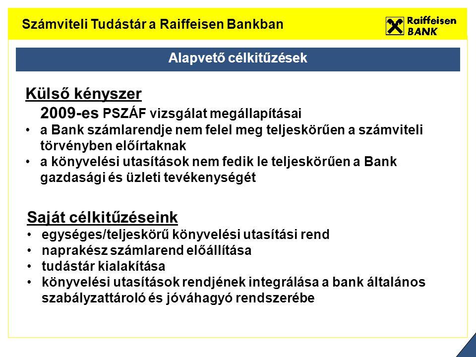 Külső kényszer 2009-es PSZÁF vizsgálat megállapításai a Bank számlarendje nem felel meg teljeskörűen a számviteli törvényben előírtaknak a könyvelési utasítások nem fedik le teljeskörűen a Bank gazdasági és üzleti tevékenységét Számviteli Tudástár a Raiffeisen Bankban Alapvető célkitűzések Saját célkitűzéseink egységes/teljeskörű könyvelési utasítási rend naprakész számlarend előállítása tudástár kialakítása könyvelési utasítások rendjének integrálása a bank általános szabályzattároló és jóváhagyó rendszerébe