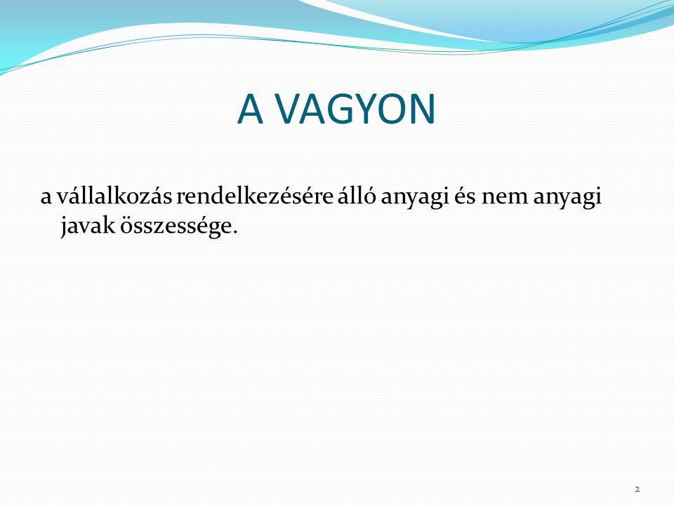 A VAGYON a vállalkozás rendelkezésére álló anyagi és nem anyagi javak összessége. 2