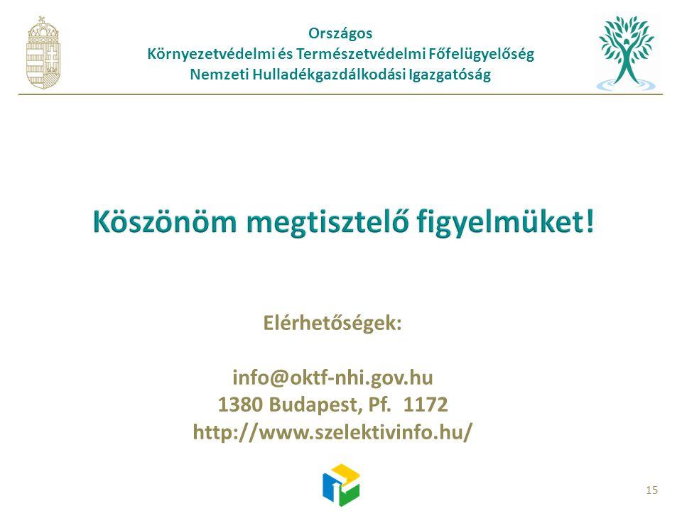 Országos Környezetvédelmi és Természetvédelmi Főfelügyelőség Nemzeti Hulladékgazdálkodási Igazgatóság 15 Elérhetőségek: info@oktf-nhi.gov.hu 1380 Budapest, Pf.