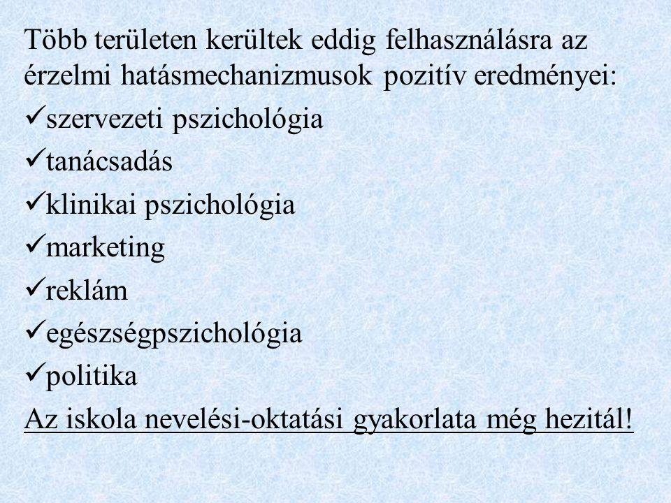 Több területen kerültek eddig felhasználásra az érzelmi hatásmechanizmusok pozitív eredményei: szervezeti pszichológia tanácsadás klinikai pszichológia marketing reklám egészségpszichológia politika Az iskola nevelési-oktatási gyakorlata még hezitál!