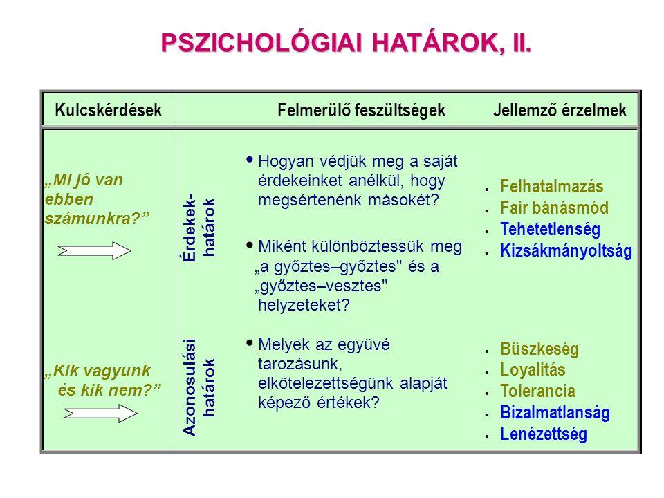 PSZICHOLÓGIAI HATÁROK, II.