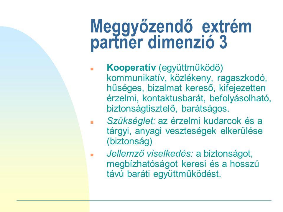 Meggyőzendő extrém partner dimenzió 3 n Kooperatív (együttműködő) kommunikatív, közlékeny, ragaszkodó, hűséges, bizalmat kereső, kifejezetten érzelmi, kontaktusbarát, befolyásolható, biztonságtisztelő, barátságos.