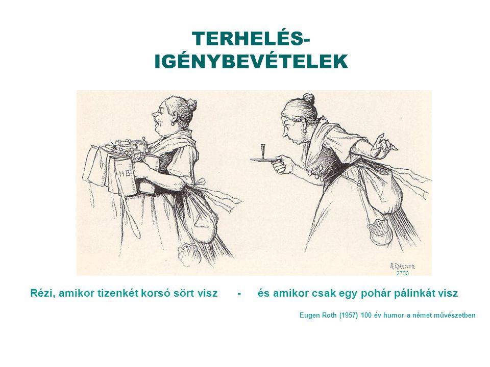 2730 Rézi, amikor tizenkét korsó sört visz - és amikor csak egy pohár pálinkát visz Eugen Roth (1957) 100 év humor a német művészetben TERHELÉS- IGÉNYBEVÉTELEK