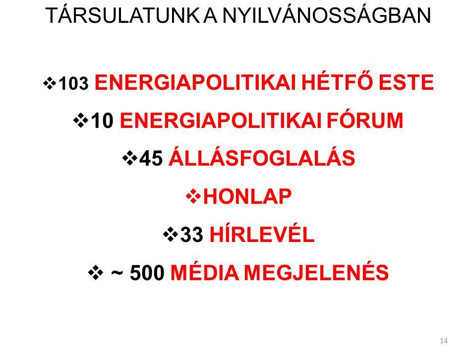 14 TÁRSULATUNK A NYILVÁNOSSÁGBAN  103 ENERGIAPOLITIKAI HÉTFŐ ESTE  10 ENERGIAPOLITIKAI FÓRUM  45 ÁLLÁSFOGLALÁS  HONLAP  33 HÍRLEVÉL  ~ 500 MÉDIA MEGJELENÉS
