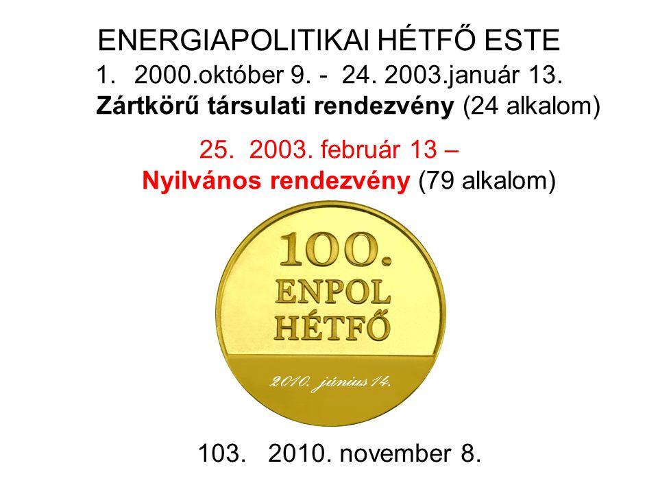 1. 2000.október 9. - 24. 2003.január 13. Zártkörű társulati rendezvény (24 alkalom) 25. 2003. február 13 – Nyilvános rendezvény (79 alkalom) 2010. 06.