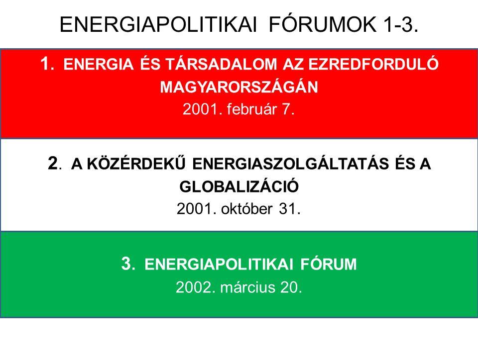 1. ENERGIA ÉS TÁRSADALOM AZ EZREDFORDULÓ MAGYARORSZÁGÁN 2001. február 7. 2. A KÖZÉRDEKŰ ENERGIASZOLGÁLTATÁS ÉS A GLOBALIZÁCIÓ 2001. október 31. 3. ENE