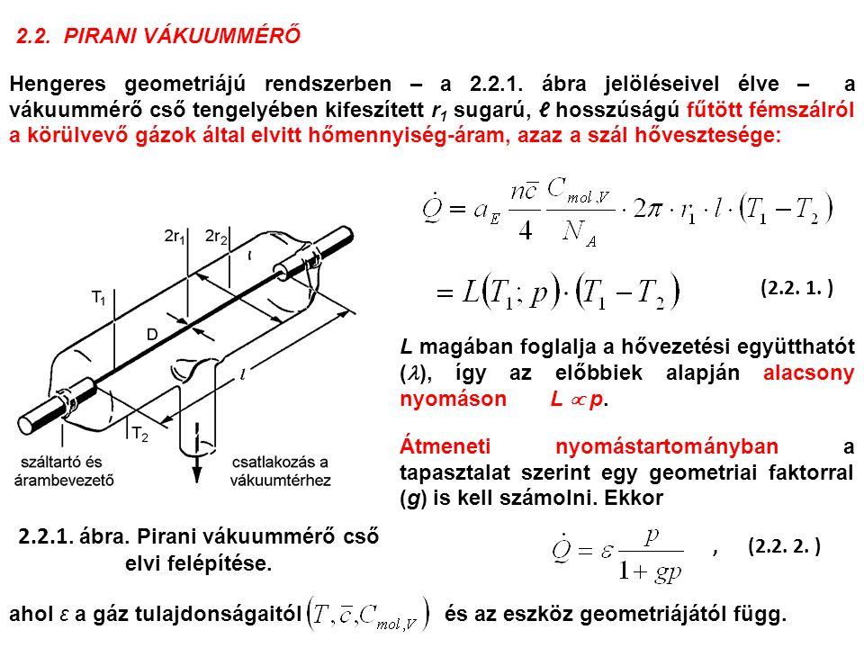 2.2. PIRANI VÁKUUMMÉRŐ Hengeres geometriájú rendszerben – a 2.2.1. ábra jelöléseivel élve – a vákuummérő cső tengelyében kifeszített r 1 sugarú, ℓ hos