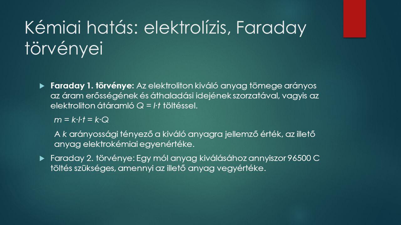 Kémiai hatás: elektrolízis, Faraday törvényei  Faraday 1.