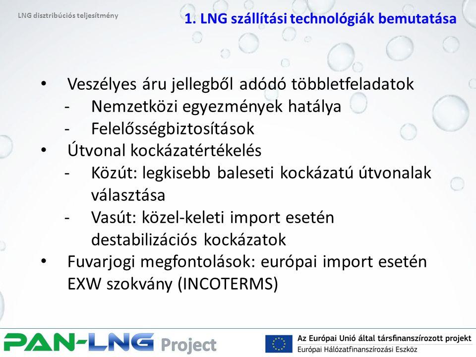 Veszélyes áru jellegből adódó többletfeladatok -Nemzetközi egyezmények hatálya -Felelősségbiztosítások Útvonal kockázatértékelés -Közút: legkisebb baleseti kockázatú útvonalak választása -Vasút: közel-keleti import esetén destabilizációs kockázatok Fuvarjogi megfontolások: európai import esetén EXW szokvány (INCOTERMS) LNG disztribúciós teljesítmény 1.