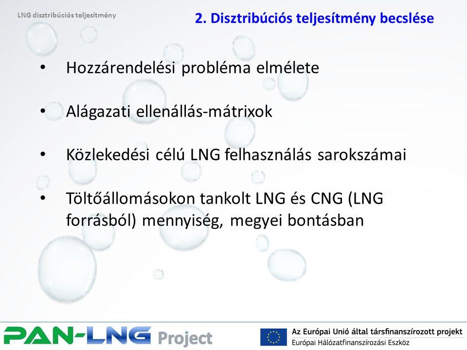 Hozzárendelési probléma elmélete Alágazati ellenállás-mátrixok Közlekedési célú LNG felhasználás sarokszámai Töltőállomásokon tankolt LNG és CNG (LNG forrásból) mennyiség, megyei bontásban LNG disztribúciós teljesítmény 2.