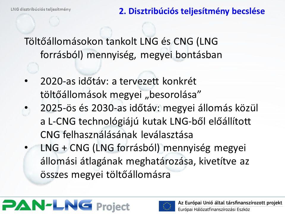 """Töltőállomásokon tankolt LNG és CNG (LNG forrásból) mennyiség, megyei bontásban 2020-as időtáv: a tervezett konkrét töltőállomások megyei """"besorolása 2025-ös és 2030-as időtáv: megyei állomás közül a L-CNG technológiájú kutak LNG-ből előállított CNG felhasználásának leválasztása LNG + CNG (LNG forrásból) mennyiség megyei állomási átlagának meghatározása, kivetítve az összes megyei töltőállomásra LNG disztribúciós teljesítmény 2."""