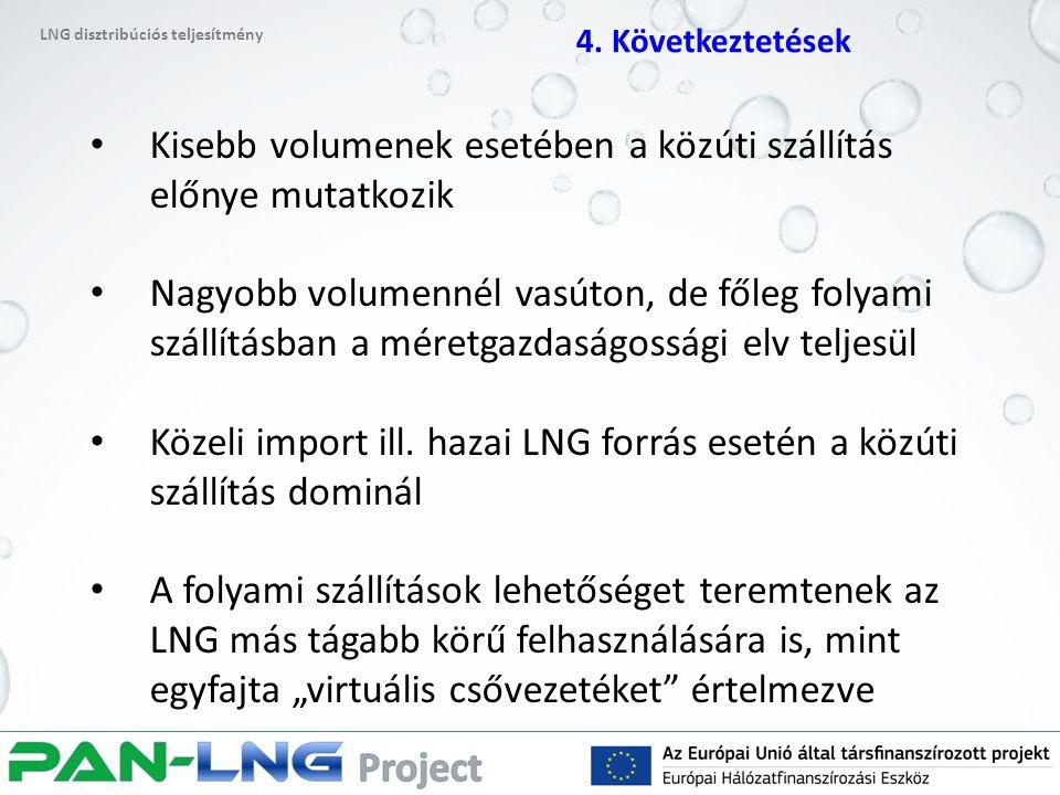 Kisebb volumenek esetében a közúti szállítás előnye mutatkozik Nagyobb volumennél vasúton, de főleg folyami szállításban a méretgazdaságossági elv teljesül Közeli import ill.