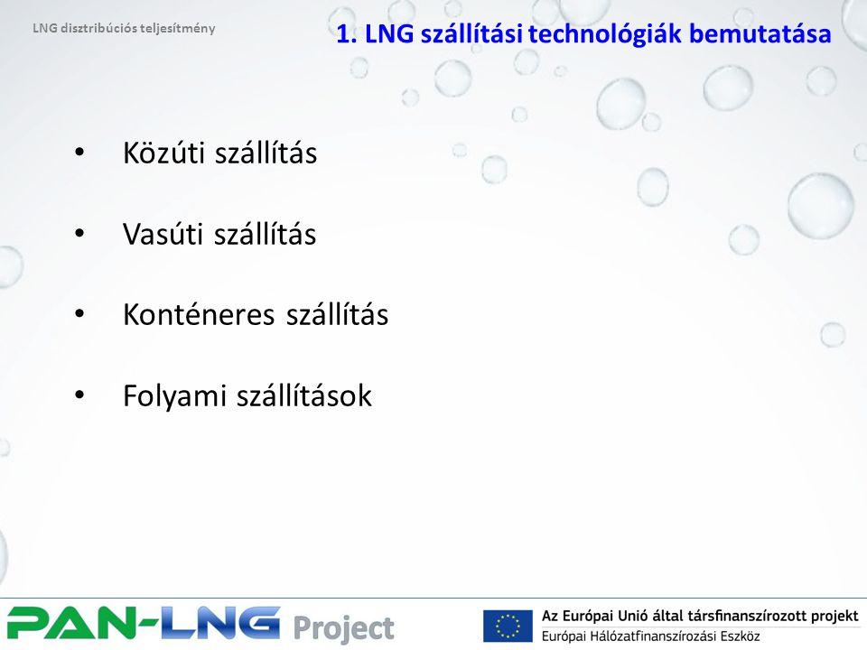 LNG disztribúciós teljesítmény 1.